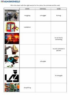 Interactive worksheet Crime vocabulary Match the Crime, Criminal and Verb