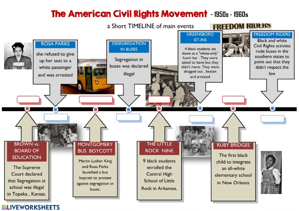 The american civil rights movement  timeline   Interactive ...