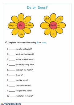 Interactive worksheet Inglés 3º. Do or does