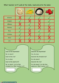 Interactive worksheet Reading - Does s-he like...?