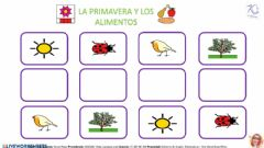 Interactive worksheet DISCRIMINACIÓN VISUAL PRIMAVERA Y ALIMENTOS - PÁGINA 3