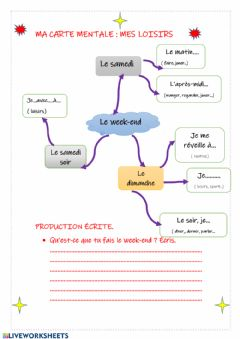 Interactive worksheet Ma carte mentale: mes loisirs