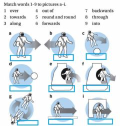 Interactive worksheet Prepositions of movement