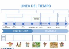 Interactive worksheet Linea del tiempo