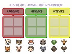 Interactive worksheet Animals carnívors, herbívors i omnívors