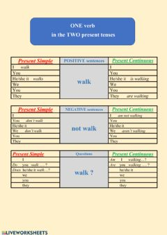 Interactive worksheet One verb in the two present tenses