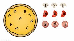Interactive worksheet Letter pizza a-i
