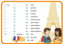Interactive worksheet 4º numéros de 0 à 20
