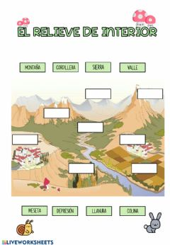 Interactive worksheet El relieve de interior