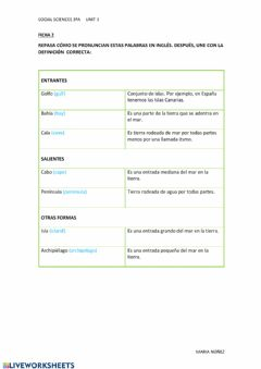 Interactive worksheet Paisajes de costa