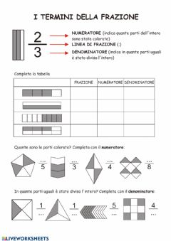 Interactive worksheet Le frazioni
