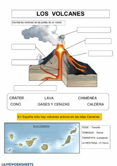 Interactive worksheet Los volcanes