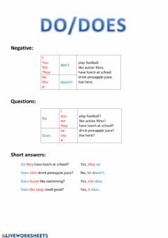 Interactive worksheet Do-Does - questions