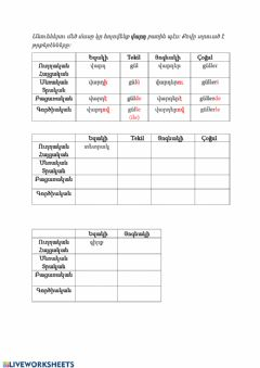 Interactive worksheet Armenian