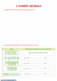 Interactive worksheet I numeri decimali