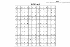 Interactive worksheet ISIM BAB 2 BAHASA ARAB TING1