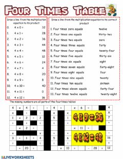 Interactive worksheet Four Times Tables Again
