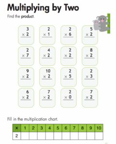 Interactive worksheet Multiply by 2's
