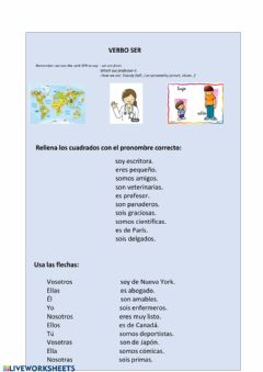 Interactive worksheet Verbo ser + pronombres + género