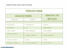 Interactive worksheet Repaso Prehistoria