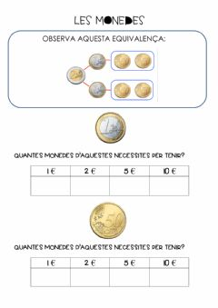 Interactive worksheet Les monedes
