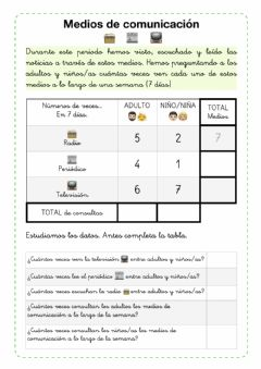Interactive worksheet Doble entrada