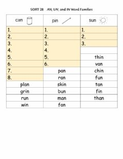 Interactive worksheet Words Their Way Sort 28 AN,UN, IN Word Families