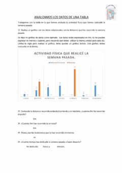 Interactive worksheet Análisis de datos de la tabla 1