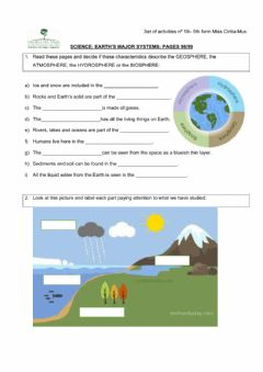 Interactive worksheet Four earth's systems