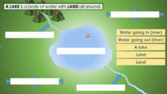Interactive worksheet What is a Lake?