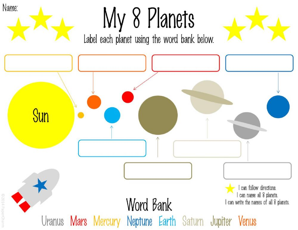 Planets Online Activity