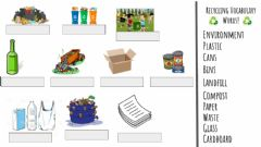 Interactive worksheet Recycling Day Vocabulary