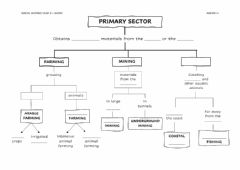 Interactive worksheet Primary sector