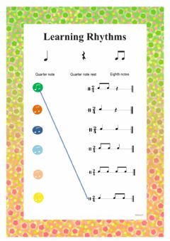 Interactive worksheet Rhythm practice 3º