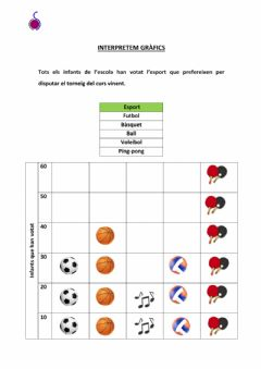 Interactive worksheet Gràfic esports