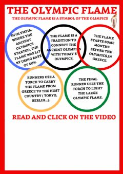 Interactive worksheet Olympic flame