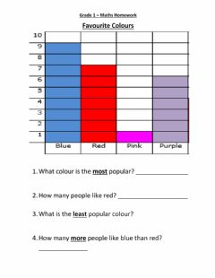 Interactive worksheet Grade 1 homework - 22.05.2020