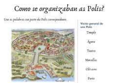 Ficha interactiva Como se organizaban as Polis?