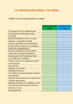 Interactive worksheet Comunicación verbal y no verbal