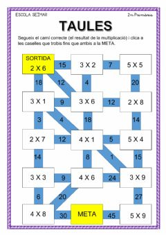 Interactive worksheet Taules 4