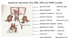 Interactive worksheet Zer nor nork