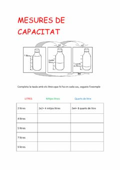 Interactive worksheet Unitat de mesura