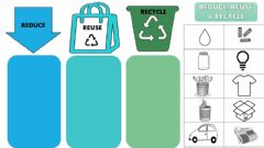 Interactive worksheet Drag and drop: Recycling!