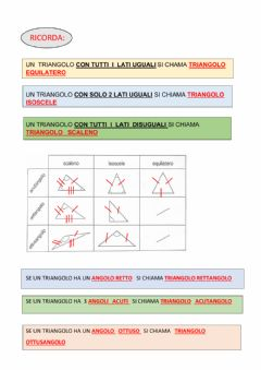 Interactive worksheet I triangoli