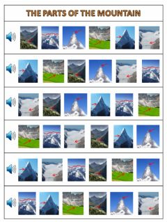 Interactive worksheet The parts of the moutain