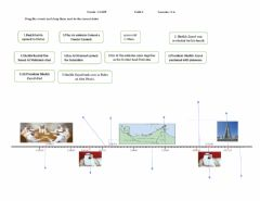 Interactive worksheet Timeline