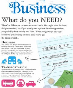 Interactive worksheet Business Wants and Need