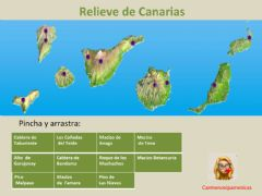 Interactive worksheet Relieve de Canarias