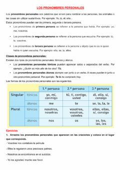 Interactive worksheet Los pronombres personales