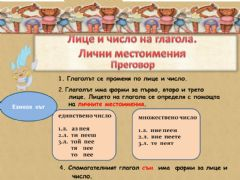 Interactive worksheet Лице и число на глагола
